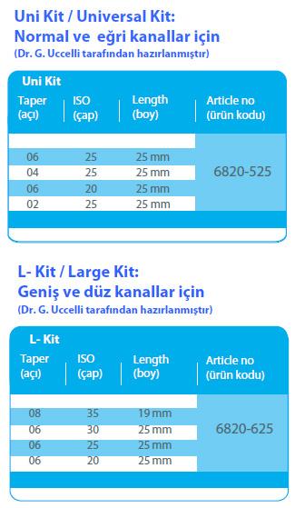 endo_kit_icerik-1