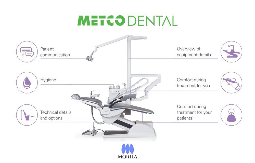 https://metcodental.com/wp-content/uploads/2018/11/En-iyi-diş-ünitleri-için-Metco-Dental-1000x640.jpg