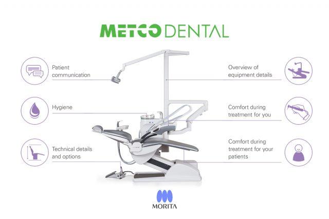 Modern Diş Ünitleri İle Diş Hekimlerine Daha Fazla Hareket Özgürlüğü | Metco Dental