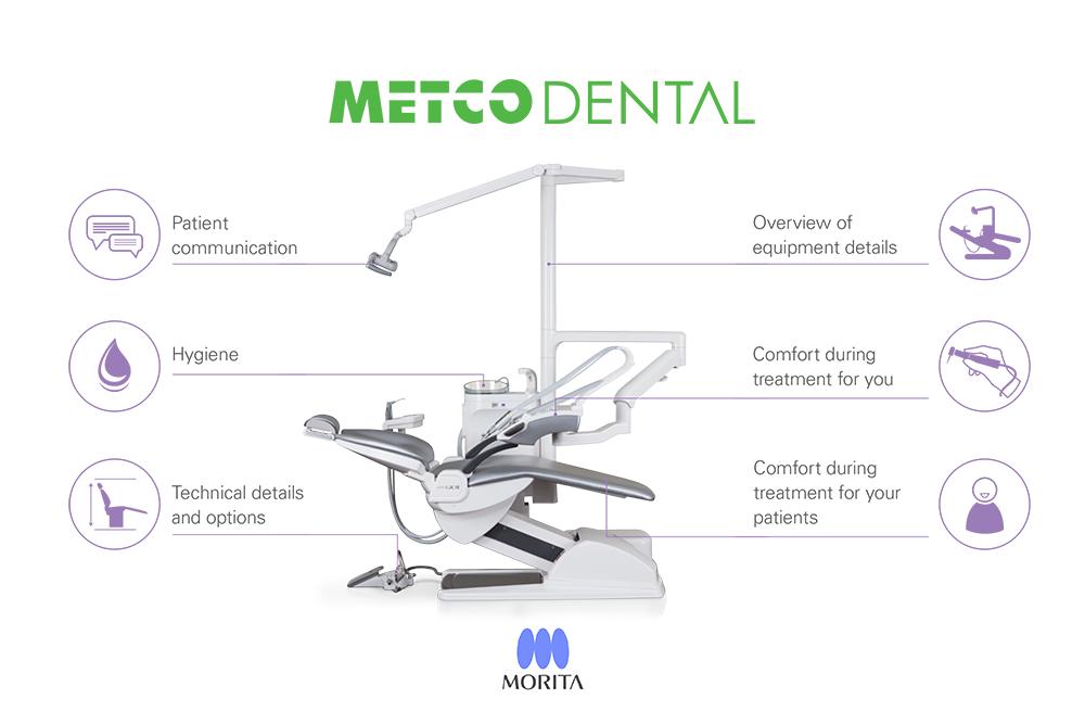 https://metcodental.com/wp-content/uploads/2018/11/En-iyi-diş-ünitleri-için-Metco-Dental.jpg